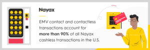 Nayax makes strides EMV contact and contactless payments